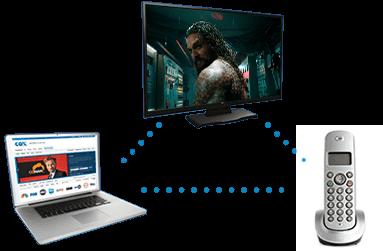 Cox TV, Internet and Phone Bundles
